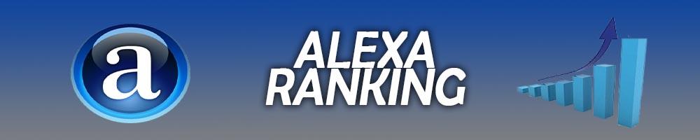 Alexa Ranking - Thoughtful Minds