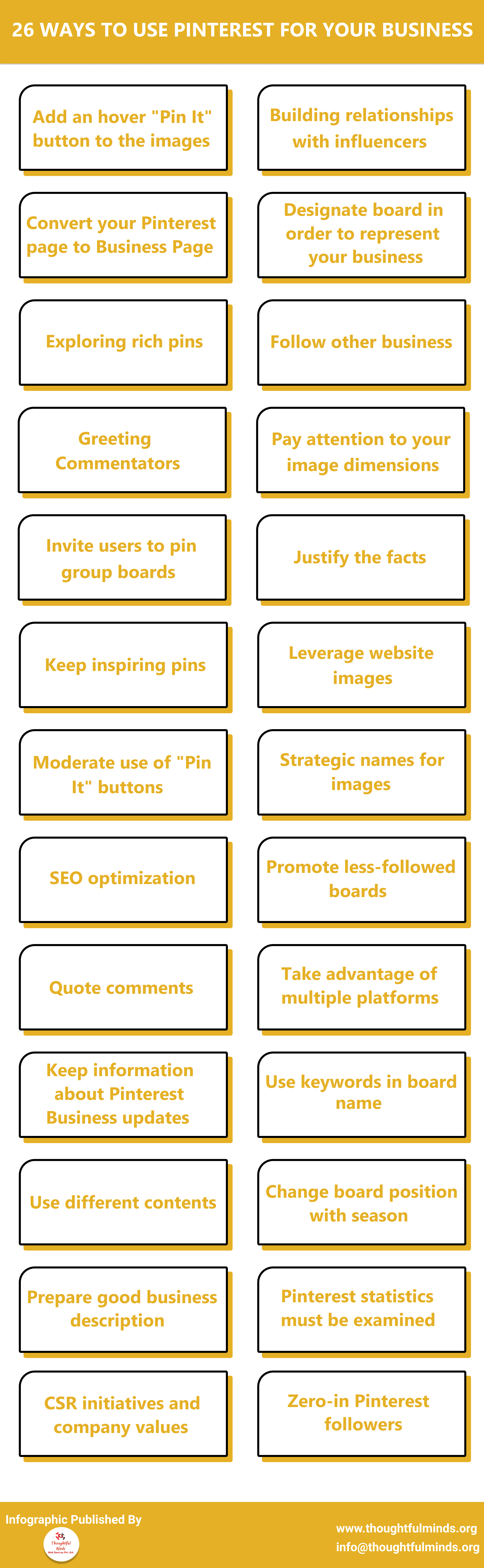 Infographic On 26 Ways To Use Pinterest For Your Business - ThoughtfulMinds
