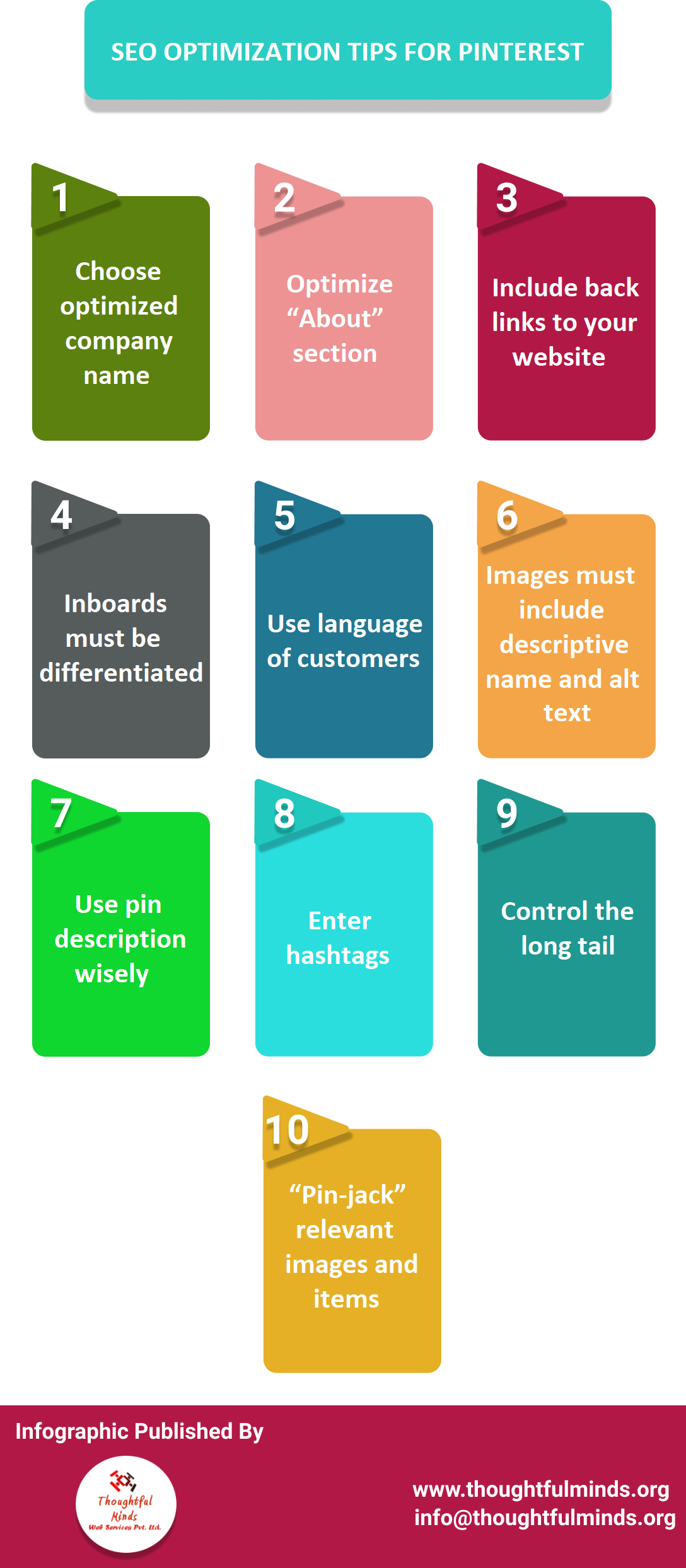 Infographic On SEO Optimization Tips For Pinterest - ThoughtfulMinds