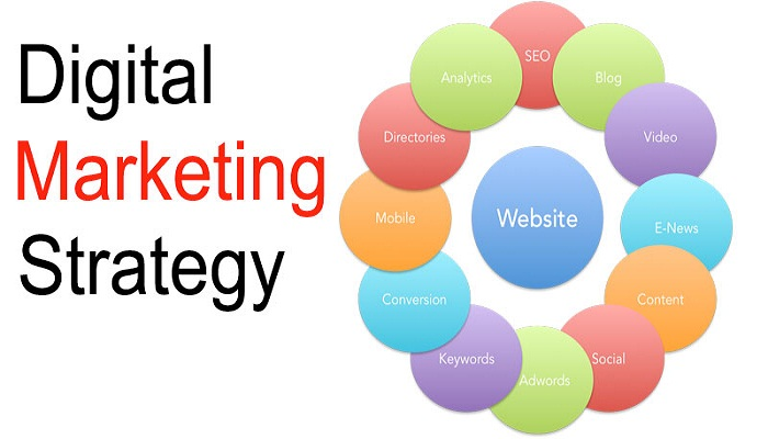 digital-marketing-strategy-Thoughtful Minds