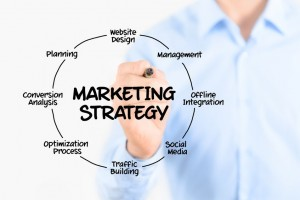 Digital marketing strategies-ThoughtfulMinds