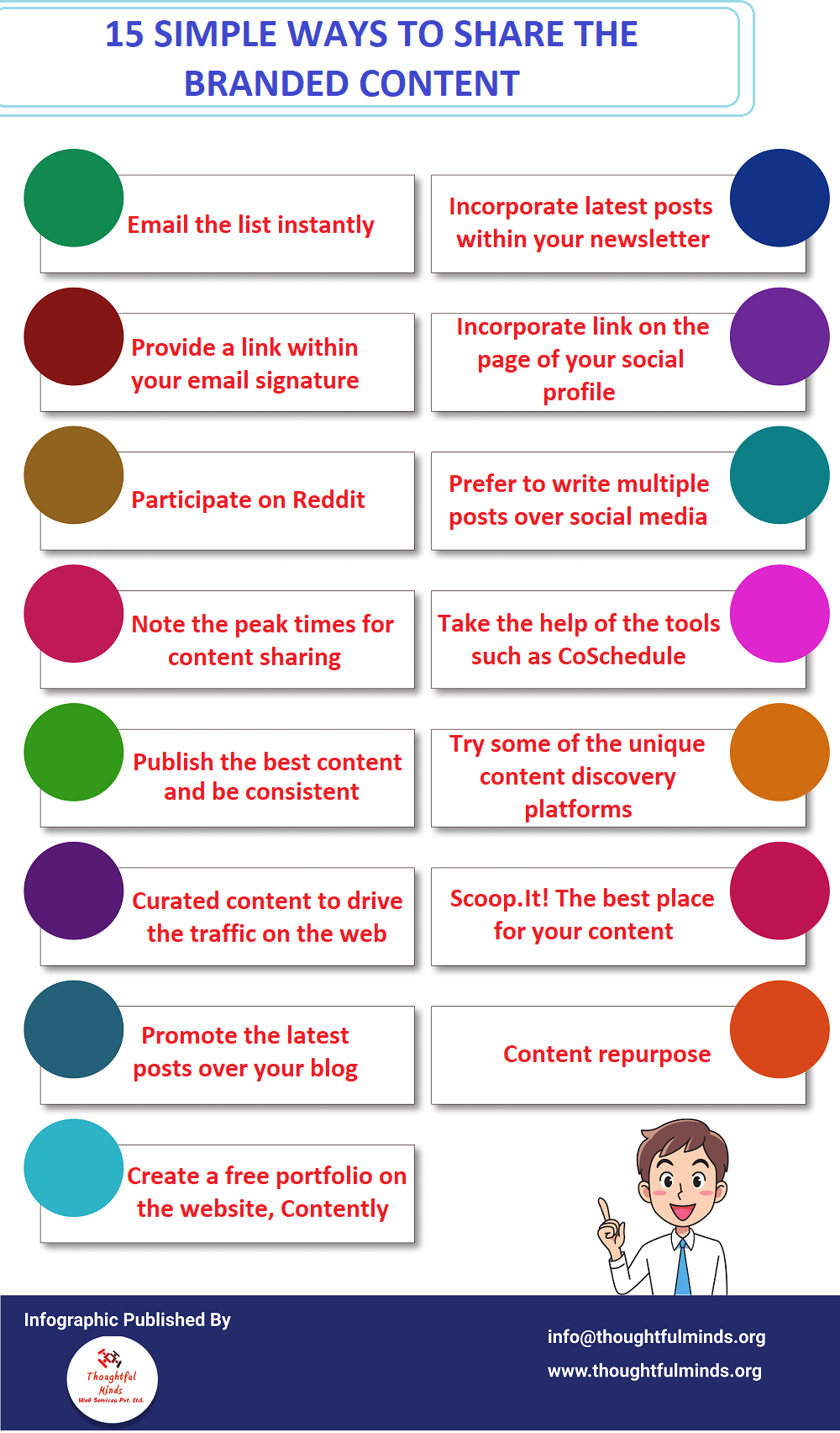 Infographic On Content Sharing Tips - ThoughtfulMinds