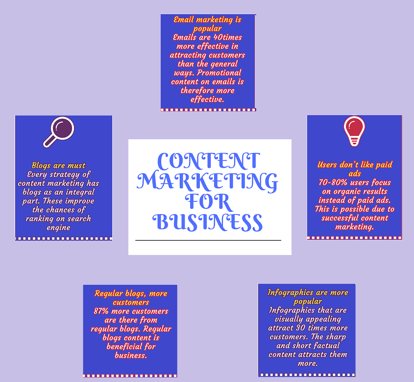 content marketing-ThoughtfulMinds