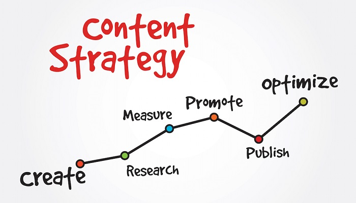 content-strategy-ThoughtfulMinds