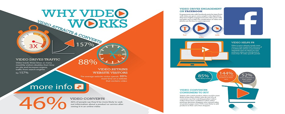 video-for-content-marketing- services-ThoughtfulMinds