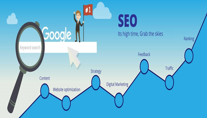 SEO services in India to help you rank your website and get business guaranteed