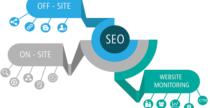 SEO services-ThoughtfulMinds