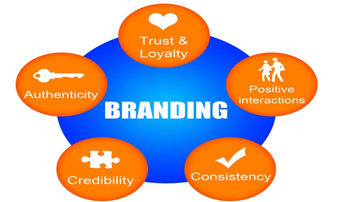 branding-ThoughtfulMinds
