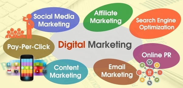 How to get guaranteed results from Digital marketing?