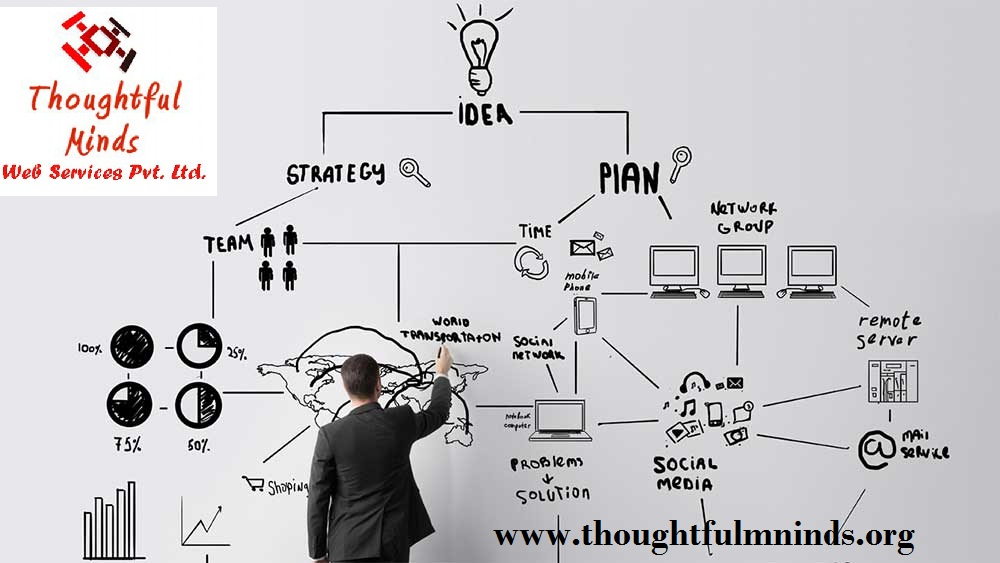 help startups- Thoughtfulminds
