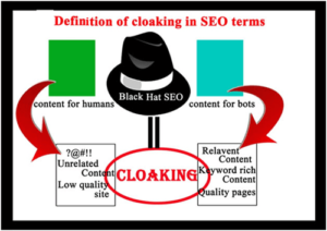 cloaking in SEO