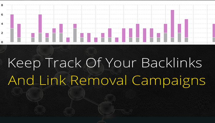 track your backlinks-ThoughtfulMinds