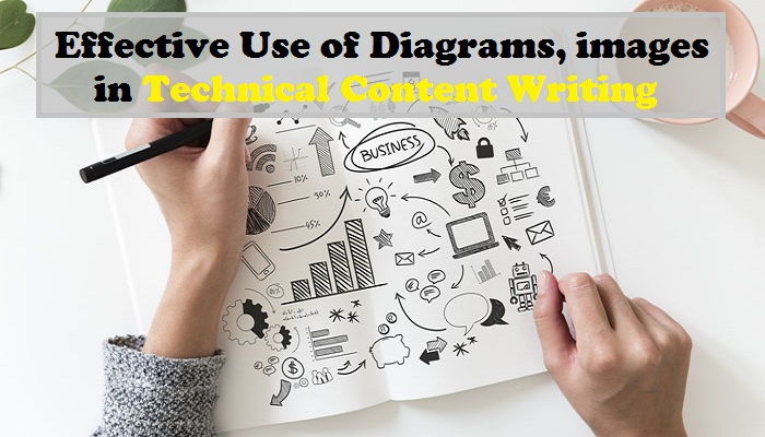 presentation in te;chnical content writing-ThoughtfulMinds
