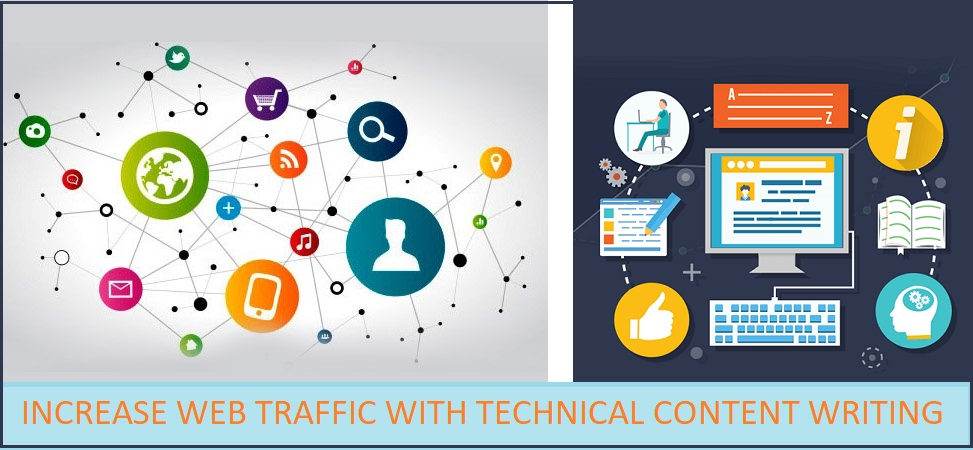 Impressive Technique To Increase Web Traffic With Technical Content Writing - Header