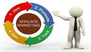 Affiliate-Marketing-ThoughtfulMinds