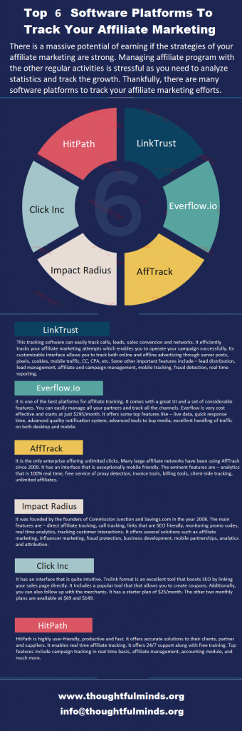 Top 6 Software Platforms To Track Your Affiliate Marketing Infographic - ThoughtfulMinds