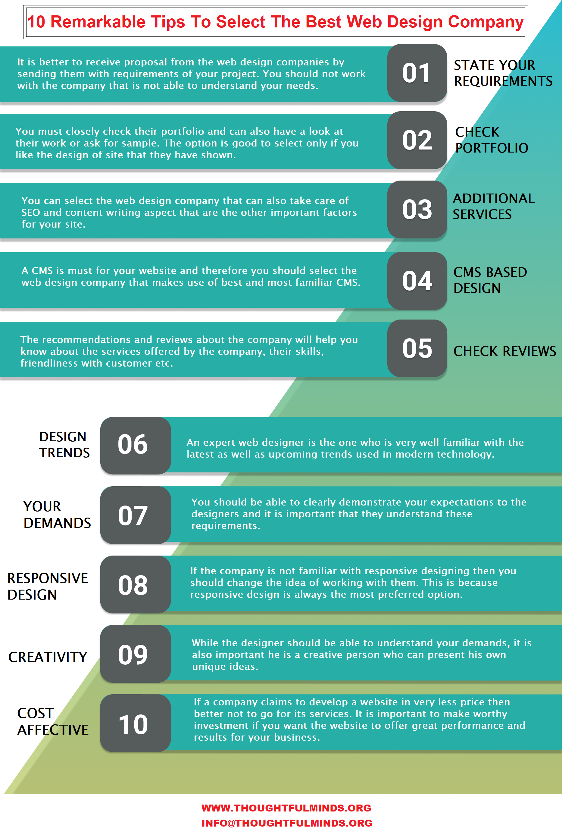 10 Remarkable Tips To Select The Best Web Design Company Infographic - ThoughtfulMinds