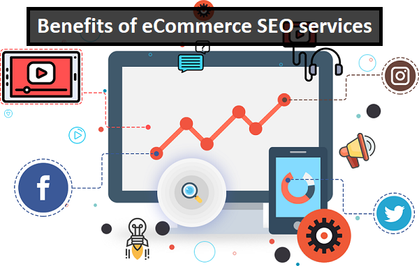 Ecommerce Seo Benefits - ThoughtfulMinds