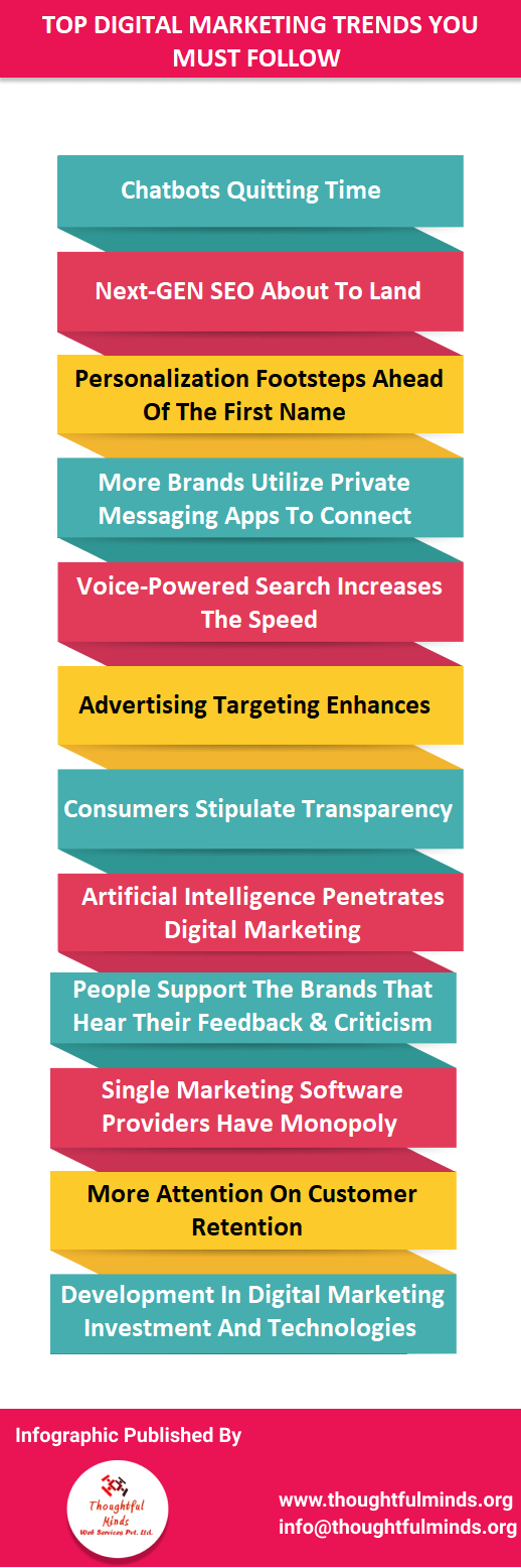 Infographic On Digital Marketing Trends To Follow - ThoughtfulMinds