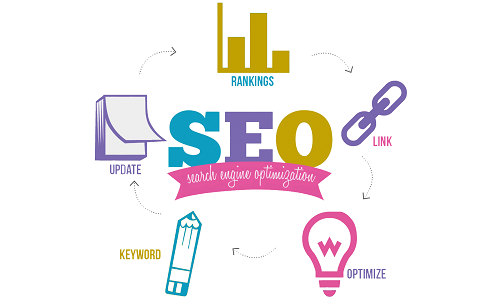 Search Engine Optimization - ThoughtfulMinds