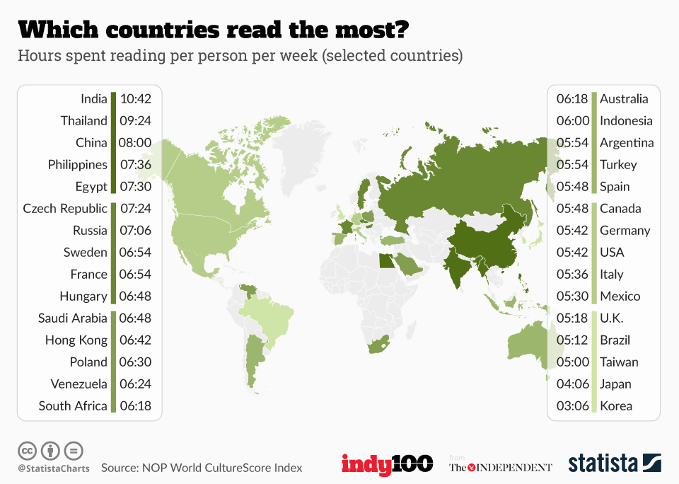 Article Readers Worldwide Stats