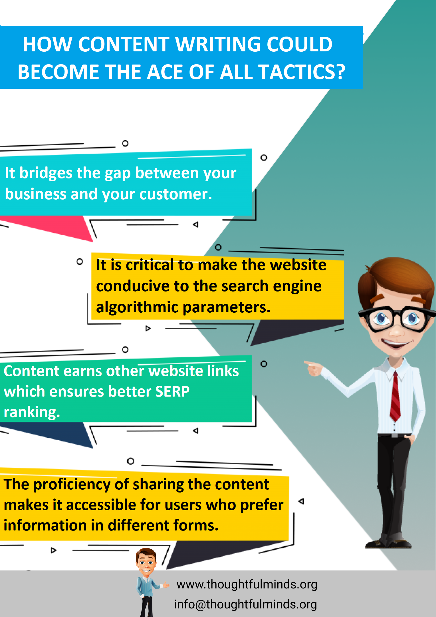 How Content Writing Could Become The Ace Of All Tactics - ThoughtfulMinds