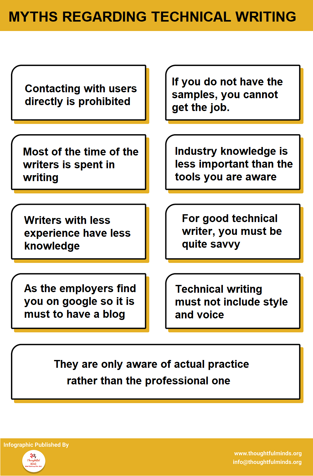 Infographic On Myths Regarding Technical Writing - ThoughtfulMinds