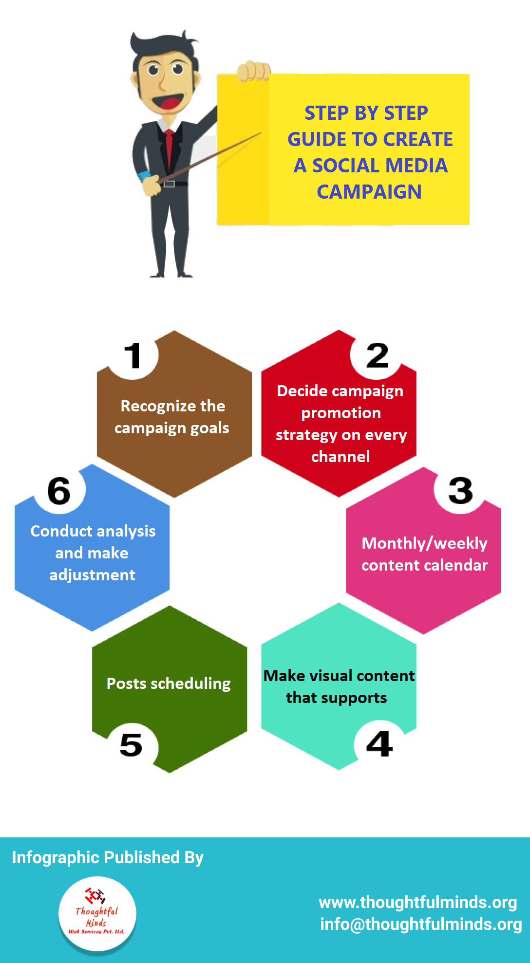 Infographic On Step By Step Guide To Create A Social Media Campaign - ThoughtfulMinds
