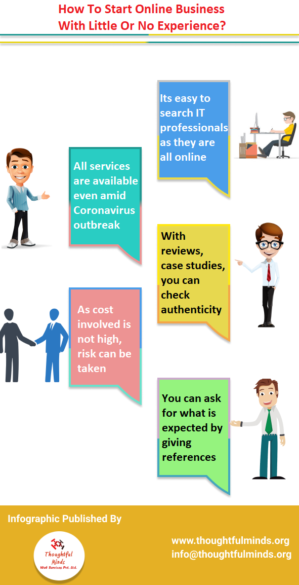 Infographic on how to start online business - ThoughtfulMinds
