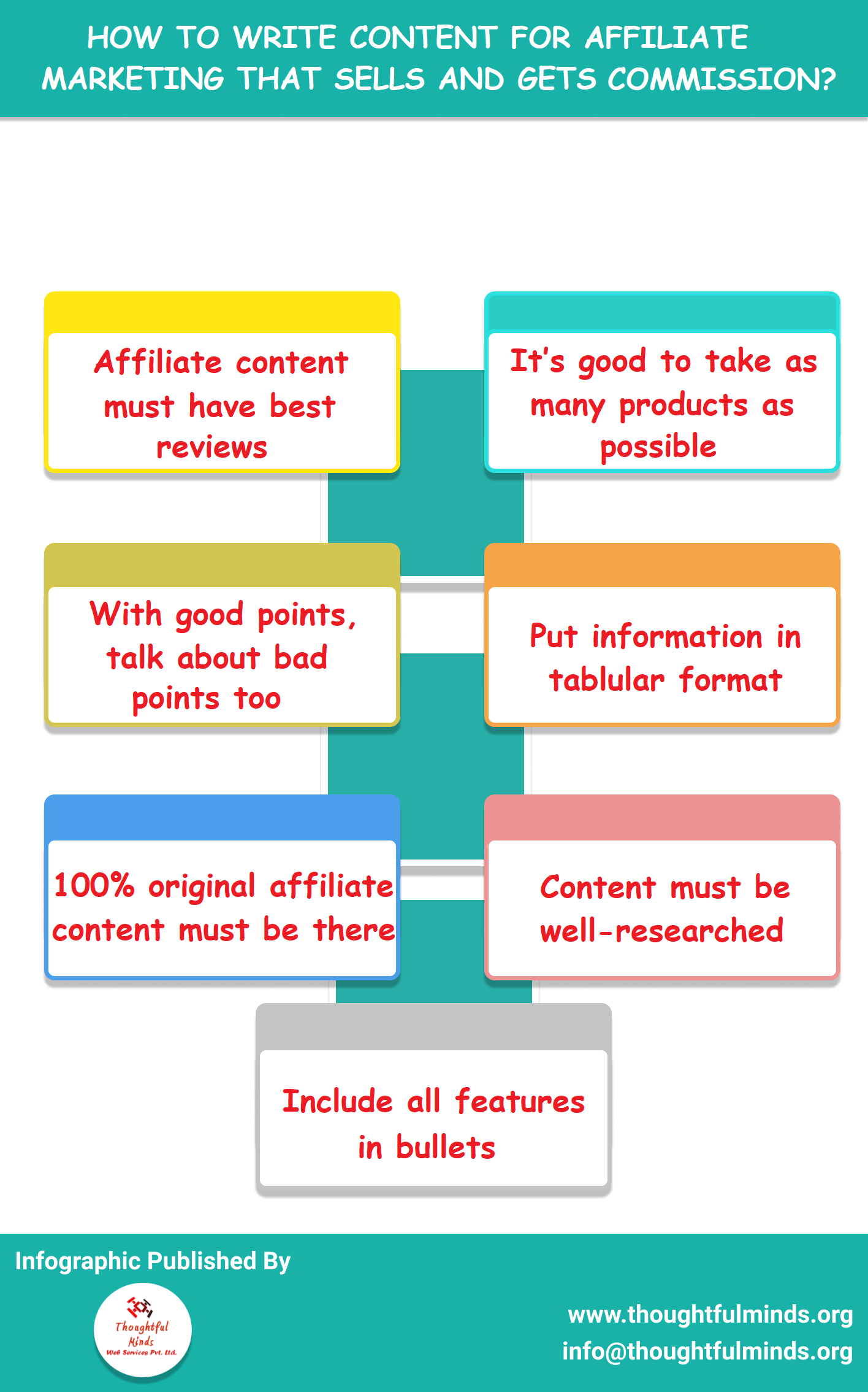Infographic on how to write affiliate content that sells - ThoughtfulMinds