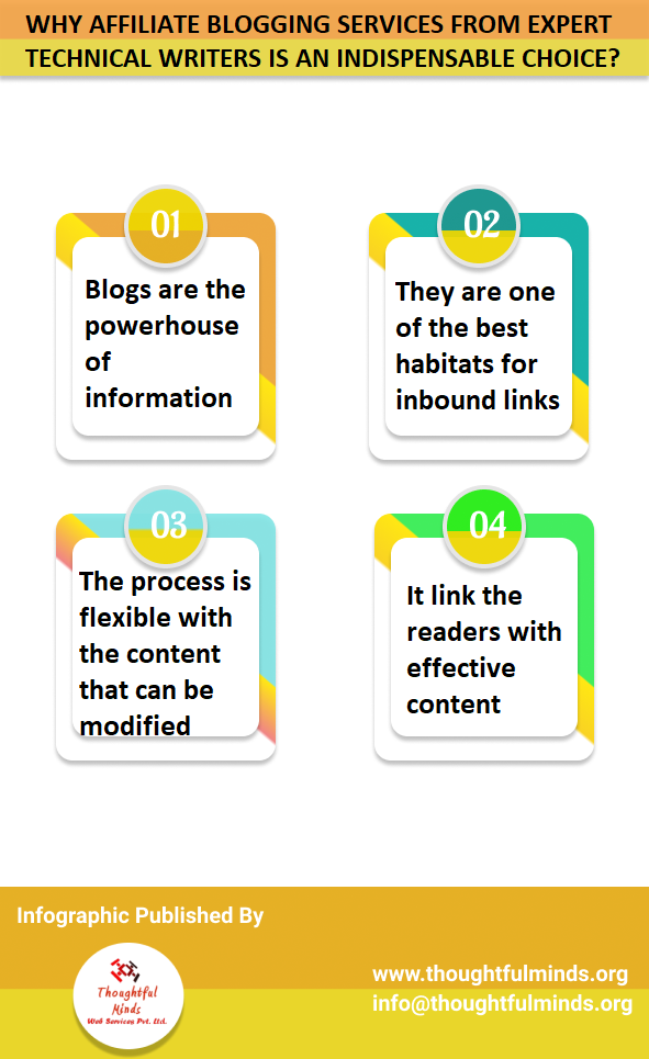 Why affiliate blogging services from expert technical content writers is an indispensable choice infographic - ThoughtfulMinds