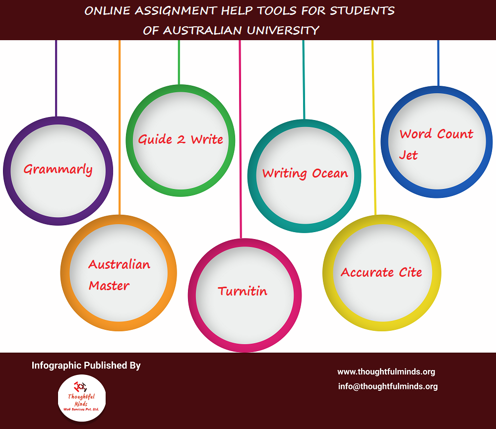 Infographic On Online Assignment Help Tools - ThoughtfulMinds