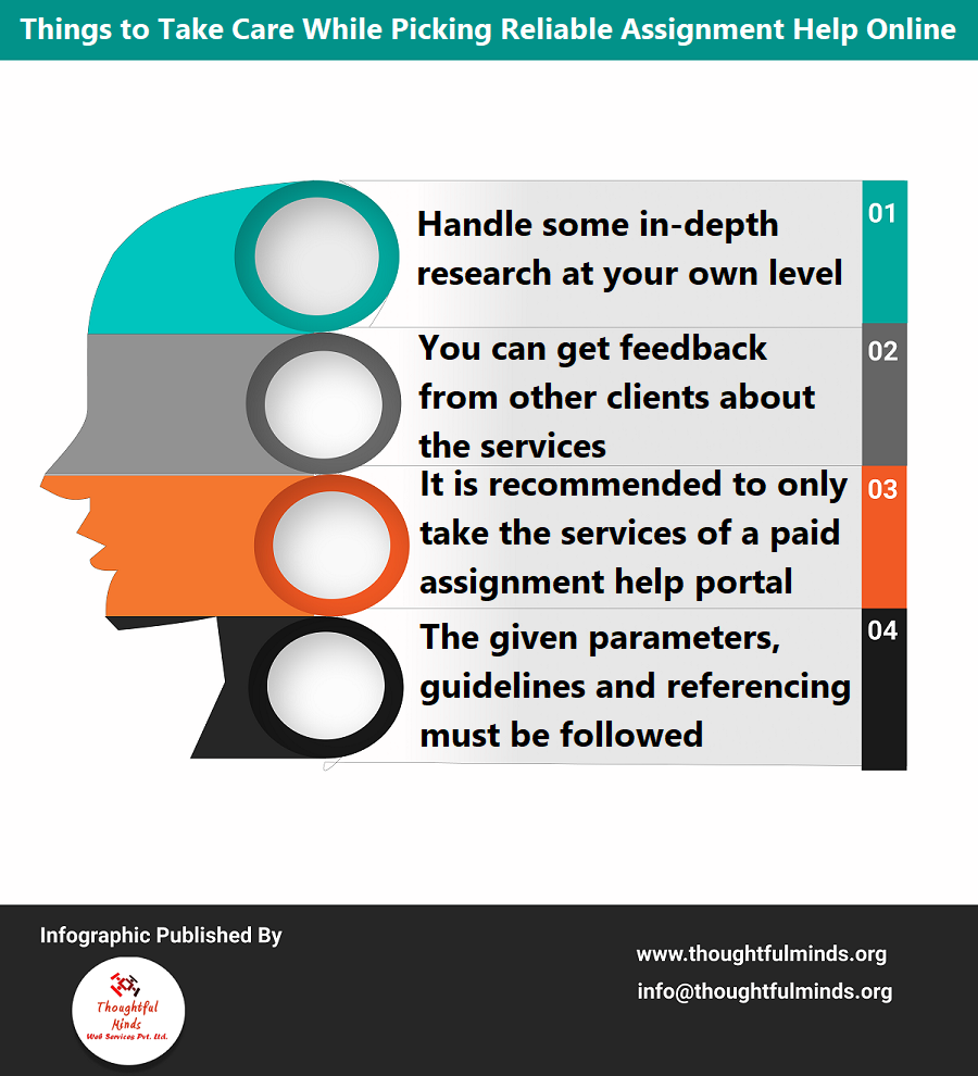 Infographic on tips to choose a reliable assignment help provider - ThoughtfulMinds