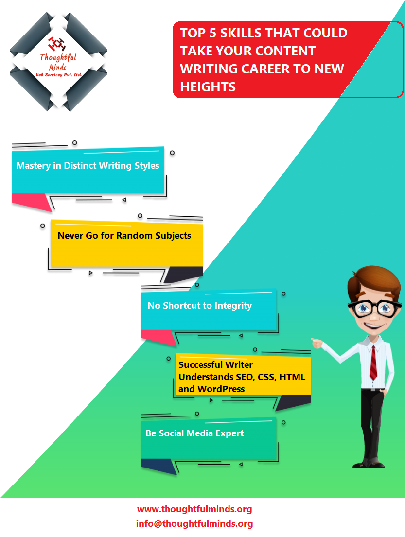 Infographic on top 5 skills that could take your content writing career to new heights - ThoughtfulMinds