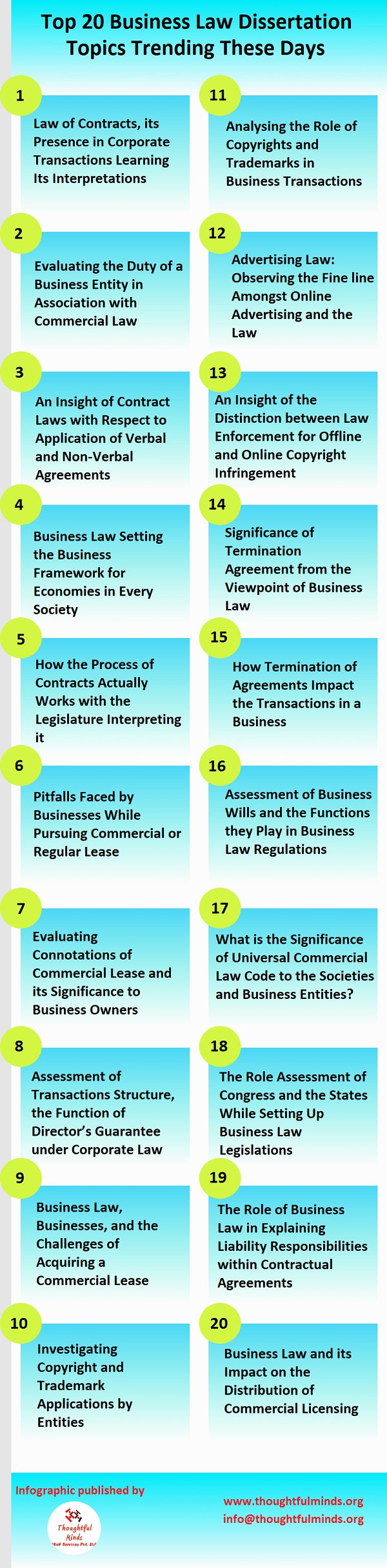 Business Law Dissertation Help Infographic