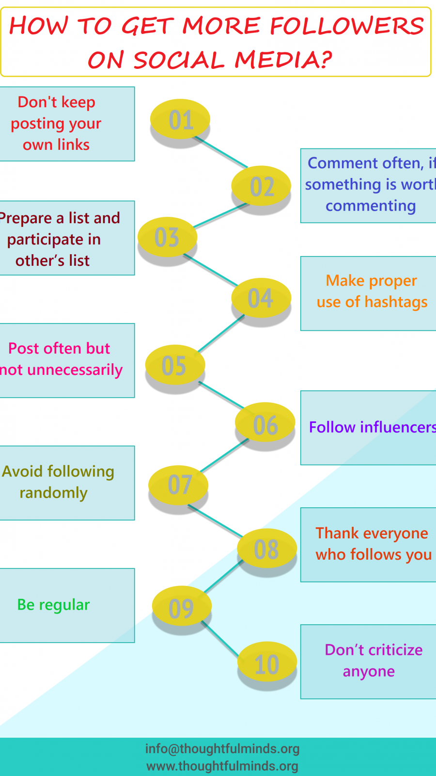 How To Get Followers On Social Media - ThoughtfulMinds
