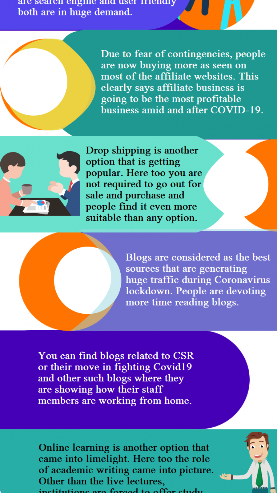 Infographic On Why Affiliate Marketing And Content Writing Services Are On Boom - ThoughtfulMinds