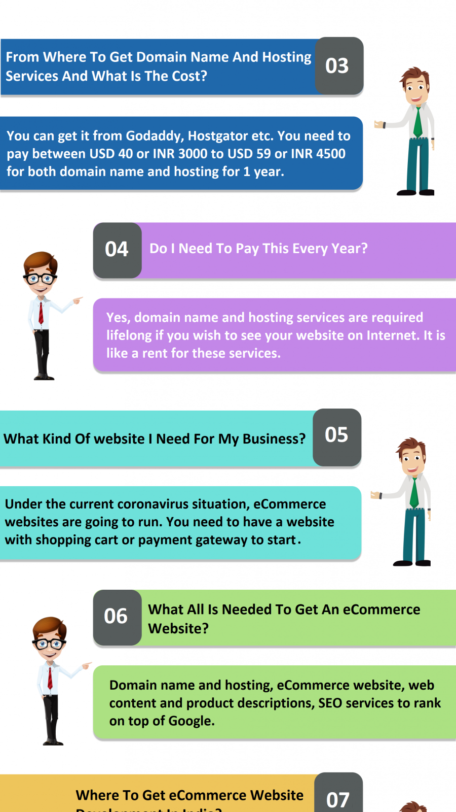 Questions, Answers Related To Online Business Part 1 - ThoughtfulMinds
